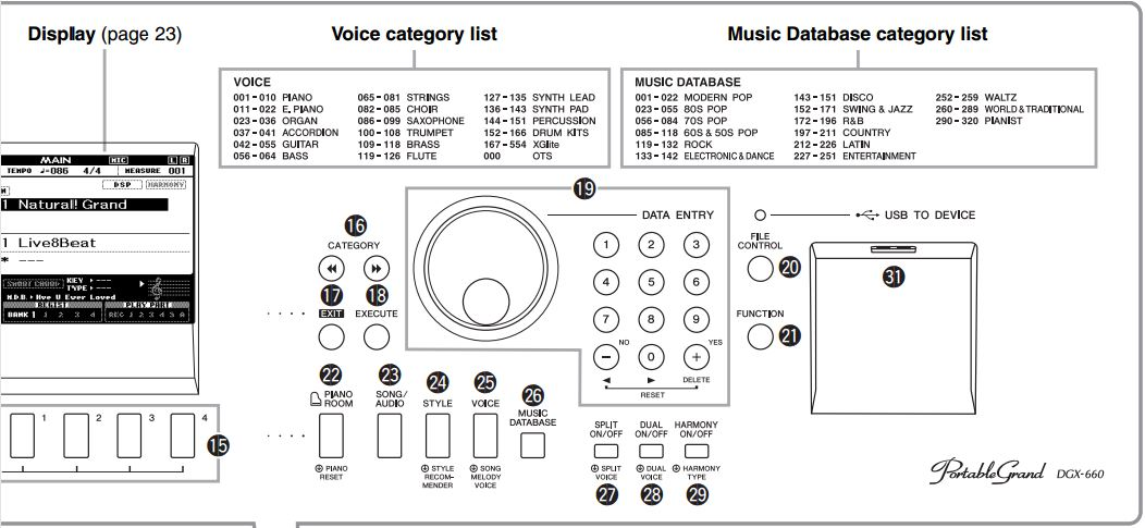 Yamaha DGX 660 Review & Comparison & Best Price   Digital Piano Best