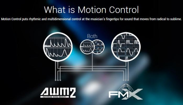 What is motion control