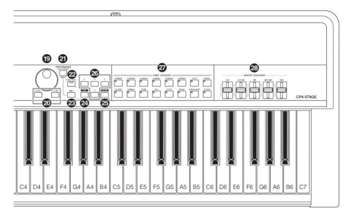 Yamaha CP4 right section