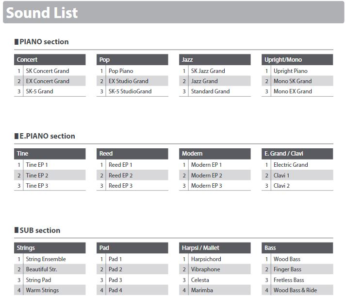 Kawai MP11se sound list